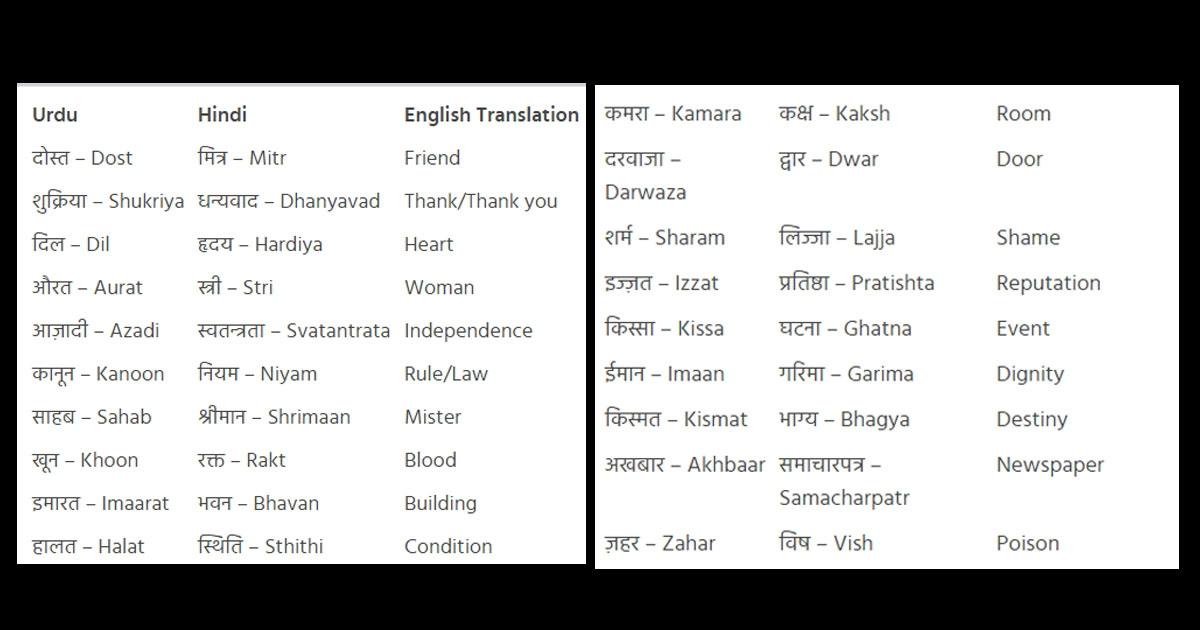 hindi vs urdu_1&nbs